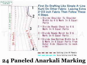 24 Paneled Anarkali Marking